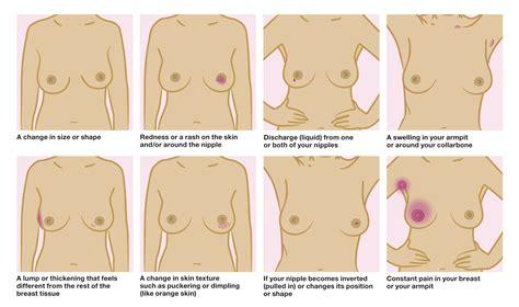 Breast cancer checking jpg 2562x1517