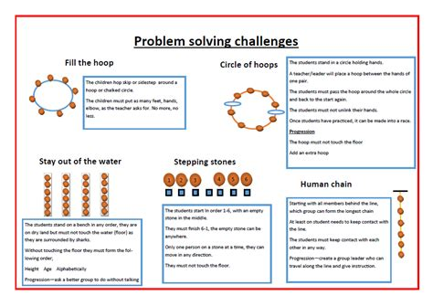 Problem solving in the gym png 890x630